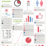 """An infographic titled """"very Pinterest ing"""", listing Pinterest facts, metrics and user demographics."""