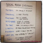 "Photo of a whiteboard titled ""Social Media Explained"", with social media sites listed with clever references to donuts."