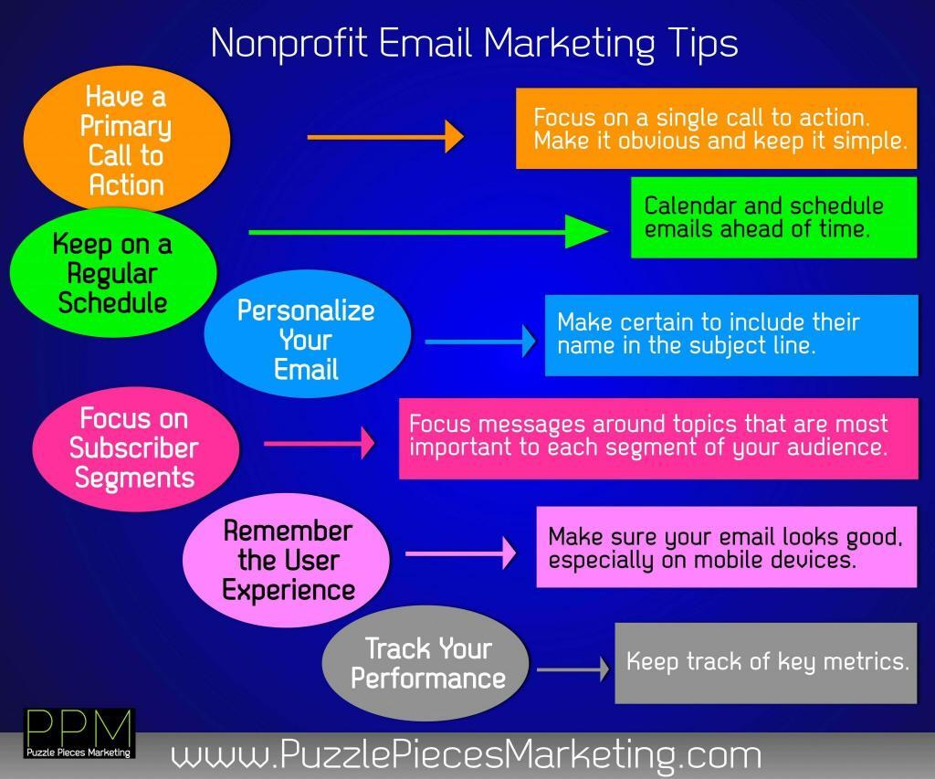 Email Marketing Tips for Nonprofits