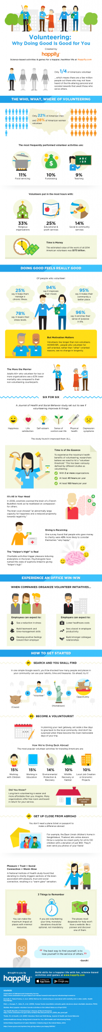Benefits of volunteering infographic
